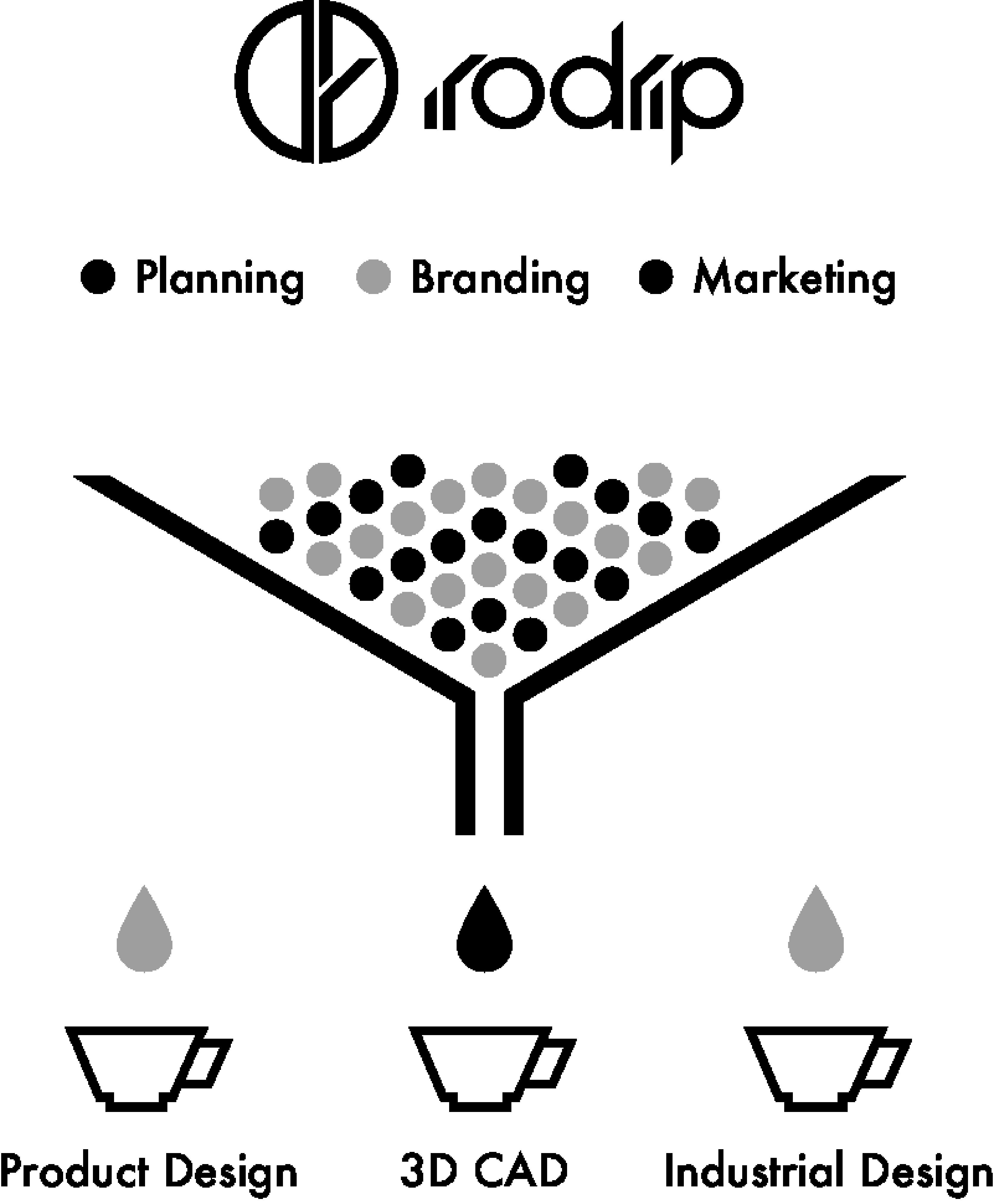irodripとCOLORSの関係図